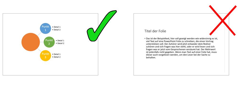 Powerpoint-Beispiel