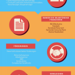 sofortkredit-selbständige-infografik